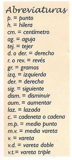 Abreviaturas em espanhol
