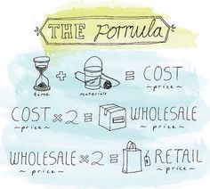 formula for pricing handmade products