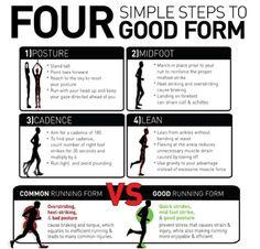 Form #running