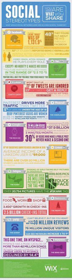 Social Media vs Social Life: Infographic