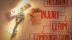 Proving One's Negligence: Key in Winning #PersonalInjuryClaims