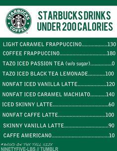 under 200 calories....