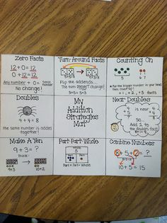 Addition Strategy Mat for math journal - awesome! Each student can make their own depending on which strategy they use the most.