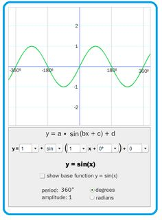 Trigonometric Graphing: Explore the amplitude, period, and phase shift by examining the graphs of various trigonometric functions. Students can select values to use within the function to explore the resulting changes in the graph.