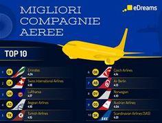 Le 25 compagnie aere