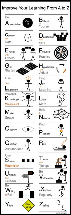 learning from a to z