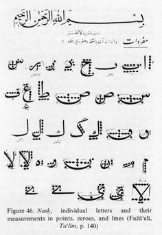 حروف الهجاء ب #خط النسخ #الخط_العربي