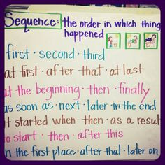 A word bank of words that show sequence. Can be used in writing, reading comprehension, and as an aid for oral retell.
