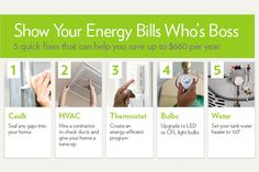 Take Back Your Energy Bills — Energy-Efficiency Measures that Work for You!