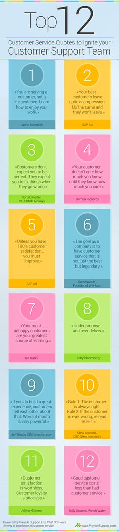 Top 12 #CustomerServ