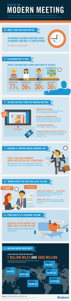How to Run a Better Meeting (Infographic). Internal communications is pivitol to business communication success.