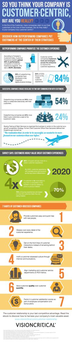 What's your view of the customer?  Burden or reason for living?  Get away from the desk to prove it!