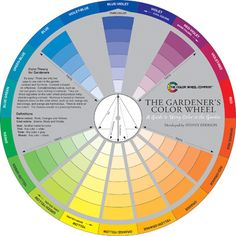 Gardener's Color Wheel.   Another fabulous @shaunaleelange curation.