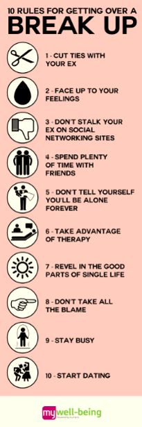 Long term relationship breakup stages