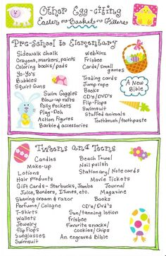 Easter Basket Ideas by iris-flower