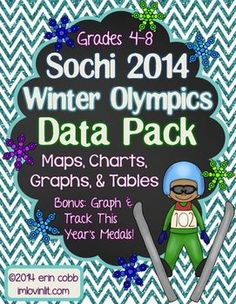 From Lovin Lit: Sochi 2014 Winter Olympics DATA Pack: Maps, Tables, Charts. $