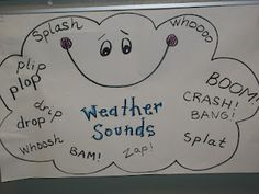 "When discussing weather it is important to talk to your students about the sounds certain storms make such as ""boom or splash"" and talk about the safety precautions you should use for each sound."