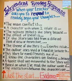 Independent Reading Response Anchor Charts