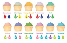 frosting color guide, frosting colors, food coloring chart chart, frosting coloring, cupcakes guide