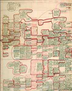 visual diagrams of novel planning/brainstorming/chronology from famous authors.