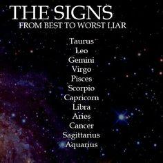 Zodiac Signs From Best to Worst Liar: Taurus; Leo; Gemini; Virgo ...