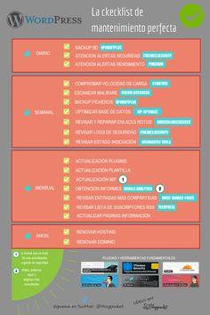 Lista de tareas para el mantenimiento de tu blog #Infografía en español. #CommunityManager