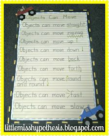 Little Miss Hypothesis - Lessons from the Science Lab: Force and Motion!