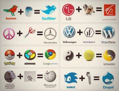 How are Logos Made?
