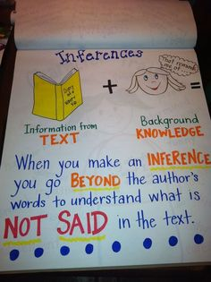 Good visual for students. They can see that you use both text information and background knowledge.