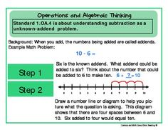 Grade 1 Common Core Flowcharts to teach EACH of the Operations and Algebraic Thinking concepts!