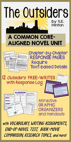 OUTSIDERS - Novel Unit Common Core-Aligned - A 72-page attractively-designed novel unit ready to use! Engage your students with Common Core literacy skills and facilitate discussion when reading S.E. Hinton's classic novel. Includes Chapter Response Pages, Free-Writes, Vocabulary, and much more. With Teacher Guidelines and Key. ($)