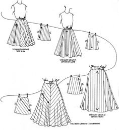 Diagram showing the different way a skirt hangs depending on how the grainline is used. [This is so important, especially when trying to make a skirt more full, or when dealing with wide hips. Do not ignore the grainline.]