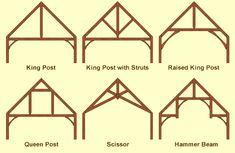 truss styles