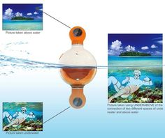 The UNDERABOVE camera comes with a LCD display located at the center of the device, so that it provides a view of both the underwater and above-water action.