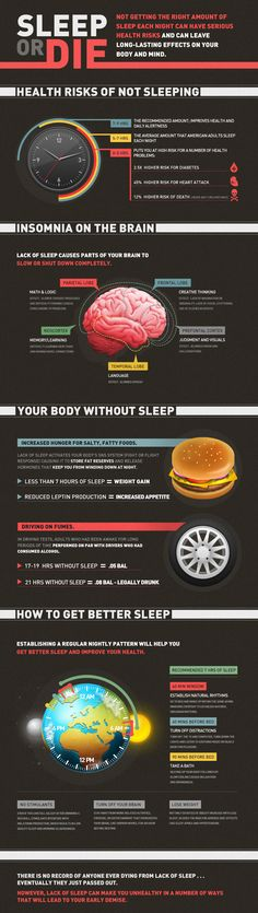 A graphic explaining the health benefits of sleep - and how it can effect your everyday life and your lifespan.