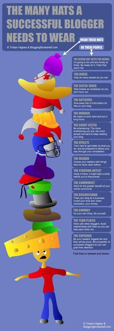The Many Hat Hooks of an Arts Marketing Blog #infographic