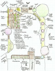 design my own backyard landscape drawing pdf