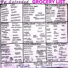 The most impressive grocery list I have ever seen.