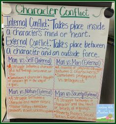Character Conflict Anchor Chart