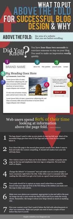What to put above the fold for successful blog design & Why #infographic