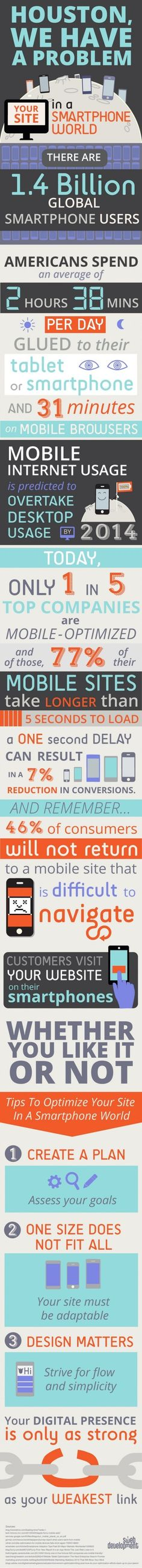 Your Website In A Smartphone World - #mobile #web #infographic