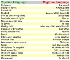 Positive Adoption Language. Thanks Adoptive Families Magazine for this resource.