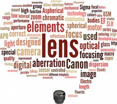 Camera Lens Acronyms You Need To Know When Choosing A Lens