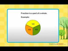 learn fractions is designed to teach kids the basic principles of