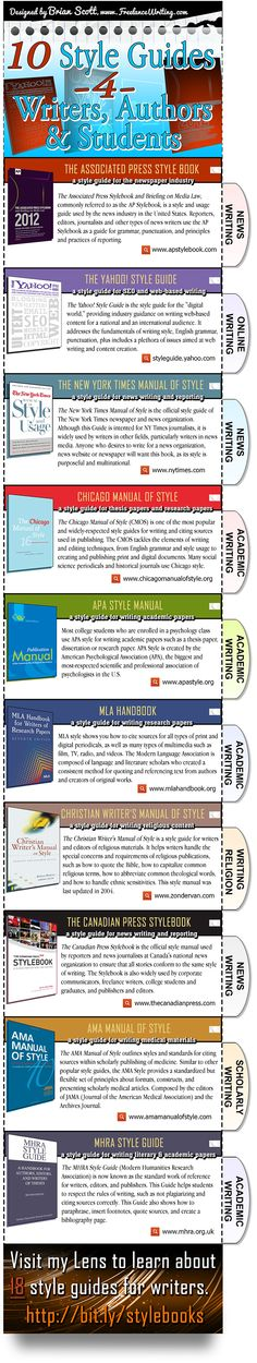 The top 10 style guides for writers and authors. (Use this graphic any way you want, as long as you do not alter it. Resizing is okay) Designed by Brian Scott, www.FreelanceWriting.com