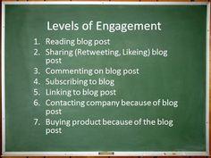 #Social #Media #Engagement #Tips