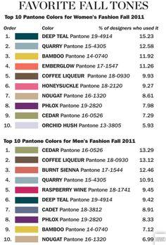 Fall 2011 colors