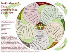 art pre assessment, visual art assessment, art lesson, art learn, art educ