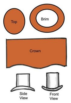 Steampunk top hat tutorial. shown with leather but can be made with fabric with a couple minor adjustments.