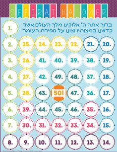 how long is shavuot in israel